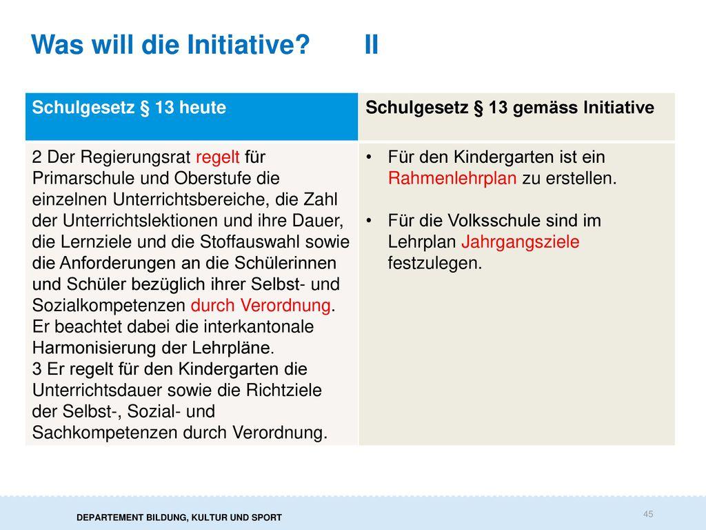 Was will die Initiative II