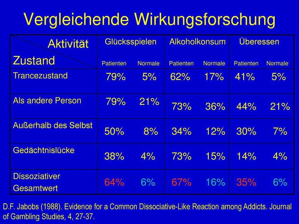 Vergleichende Wirkungsforschung