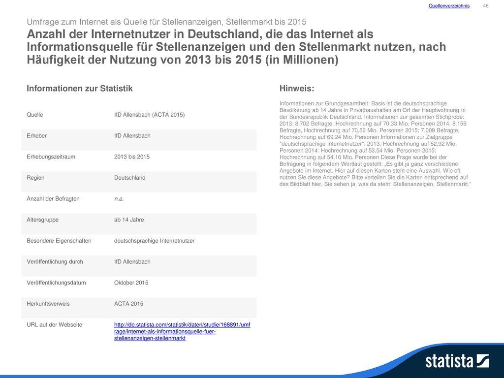 Quellenverzeichnis 46. Umfrage zum Internet als Quelle für Stellenanzeigen, Stellenmarkt bis 2015.
