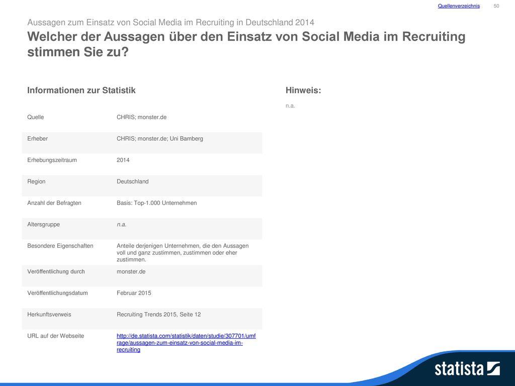 Quellenverzeichnis 50. Aussagen zum Einsatz von Social Media im Recruiting in Deutschland 2014.