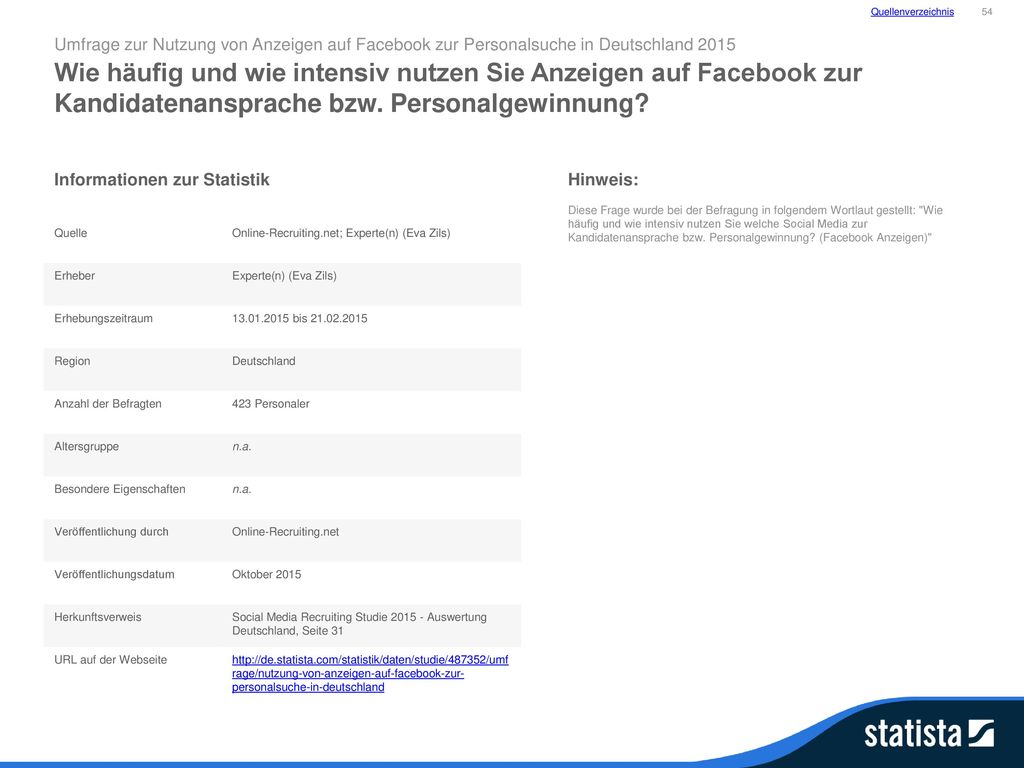 Quellenverzeichnis 54. Umfrage zur Nutzung von Anzeigen auf Facebook zur Personalsuche in Deutschland 2015.