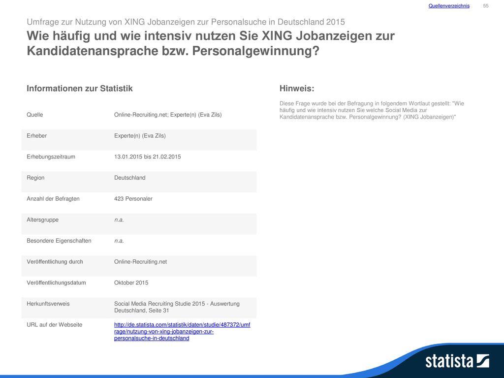 Quellenverzeichnis 55. Umfrage zur Nutzung von XING Jobanzeigen zur Personalsuche in Deutschland 2015.