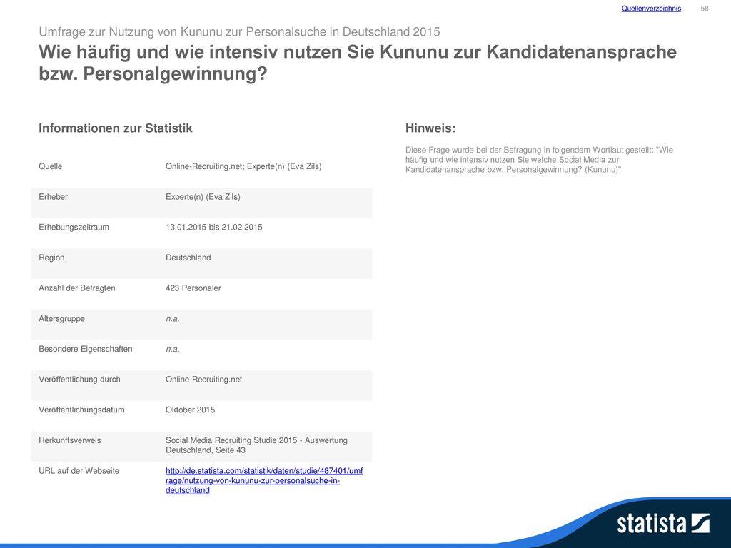 Quellenverzeichnis 58. Umfrage zur Nutzung von Kununu zur Personalsuche in Deutschland 2015.