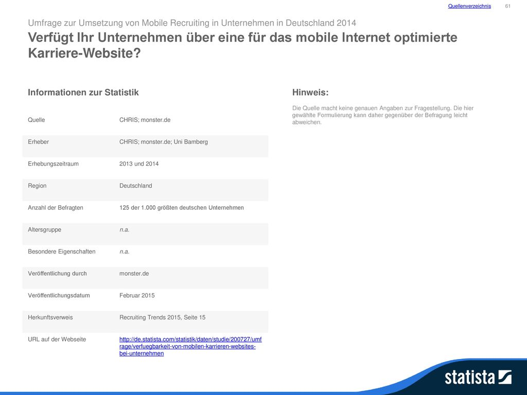 Quellenverzeichnis 61. Umfrage zur Umsetzung von Mobile Recruiting in Unternehmen in Deutschland 2014.