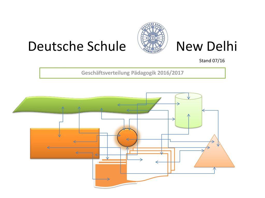 Deutsche Schule New Delhi Stand 07/16