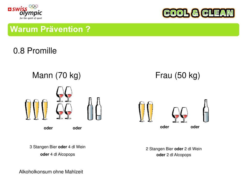 Warum Prävention 0.8 Promille Mann (70 kg) Frau (50 kg)