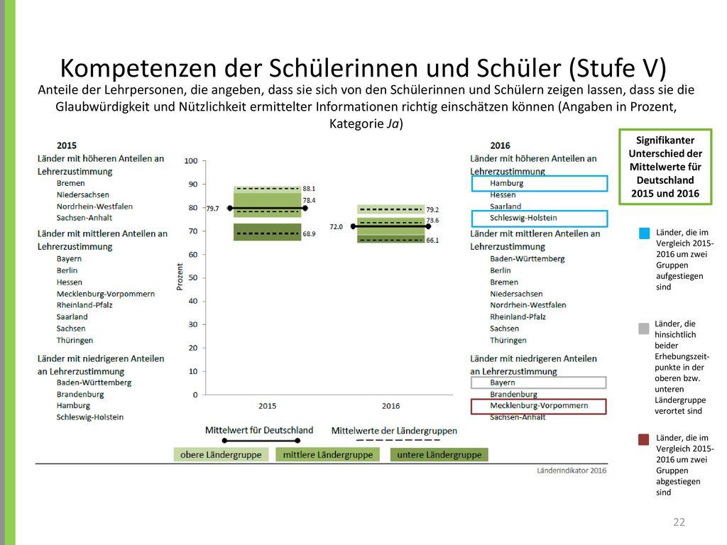 Kompetenzen der Schülerinnen und Schüler (Stufe V)