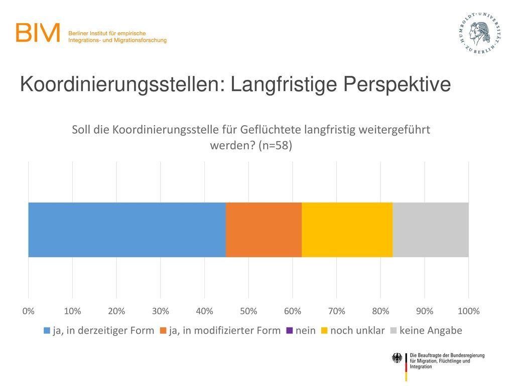 Koordinierungsstellen: Langfristige Perspektive