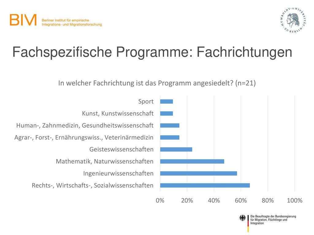 Fachspezifische Programme: Fachrichtungen