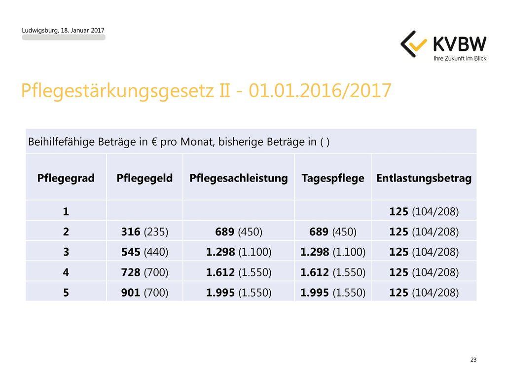 Pflegestärkungsgesetz II - 01.01.2016/2017