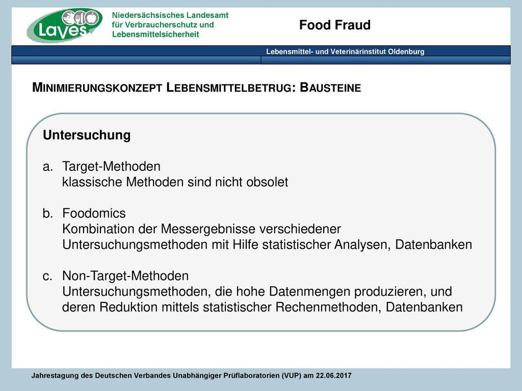 Minimierungskonzept Lebensmittelbetrug: Bausteine