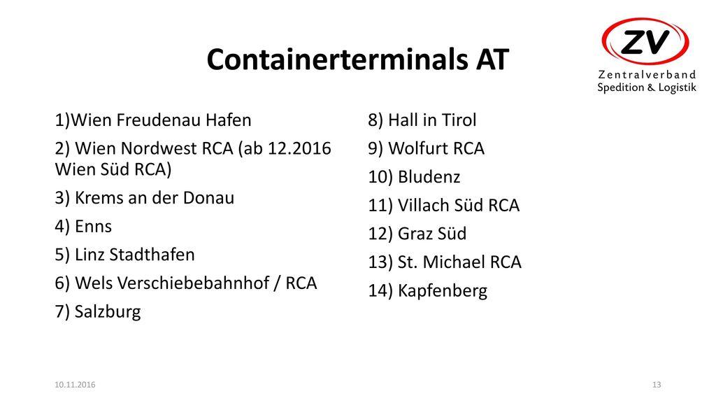Containerterminals AT