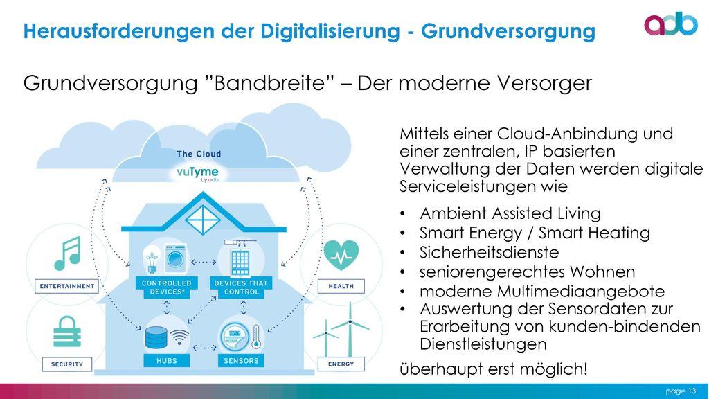 Herausforderungen der Digitalisierung - Grundversorgung