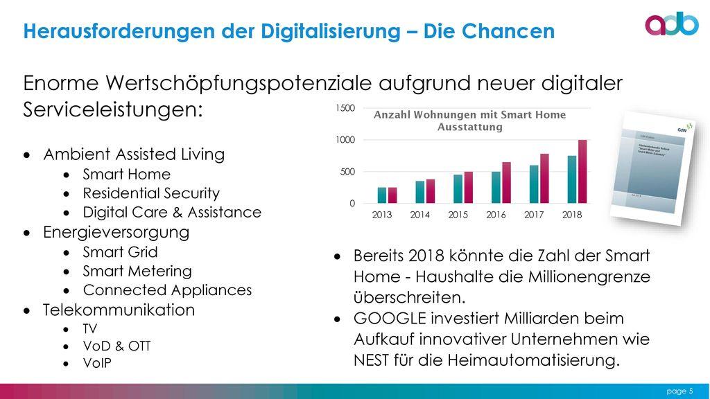 Herausforderungen der Digitalisierung – Die Chancen