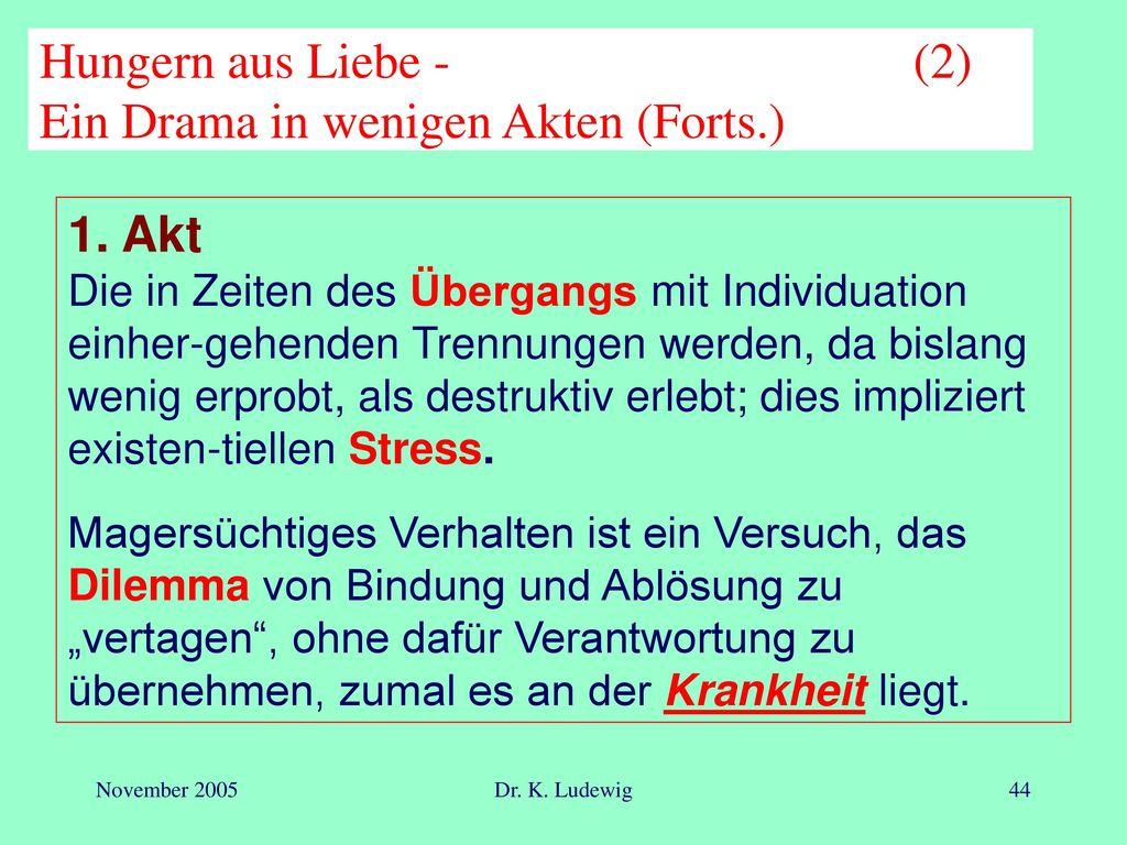 Hungern aus Liebe - (2) Ein Drama in wenigen Akten (Forts.)