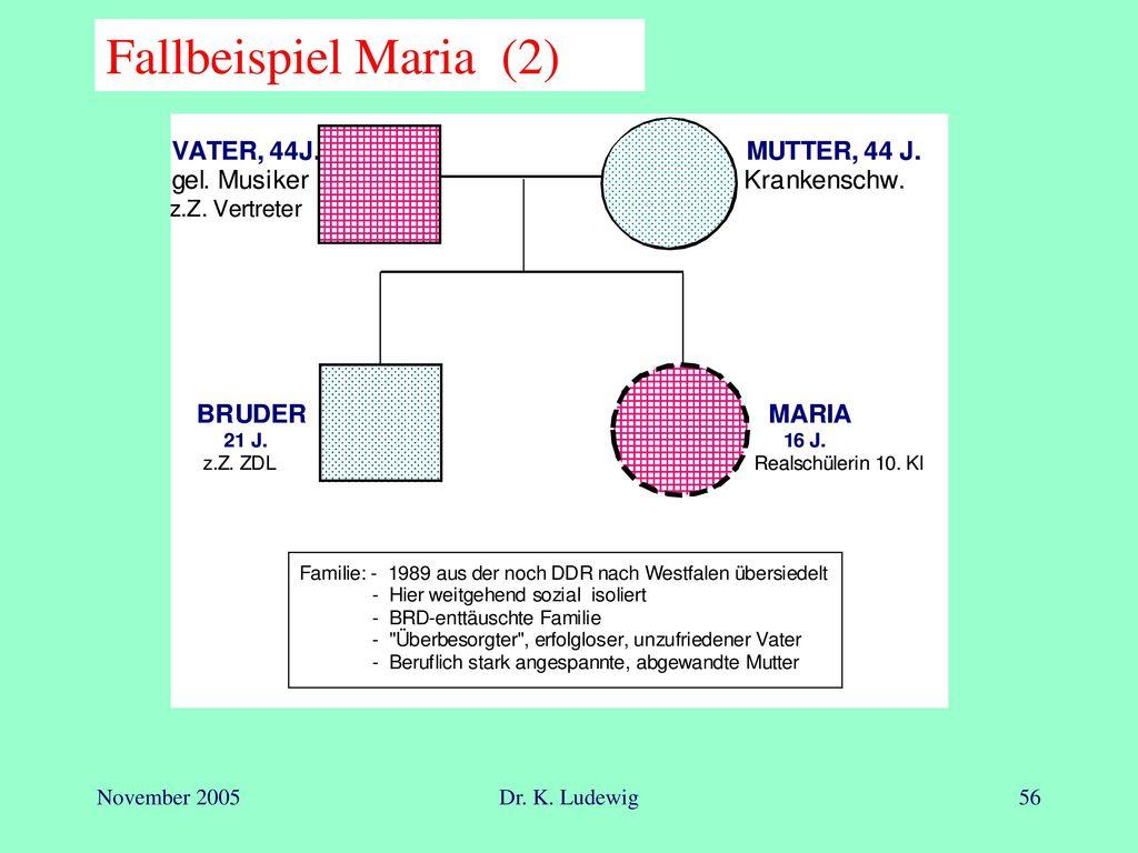 Fallbeispiel Maria (2) November 2005 Dr. K. Ludewig