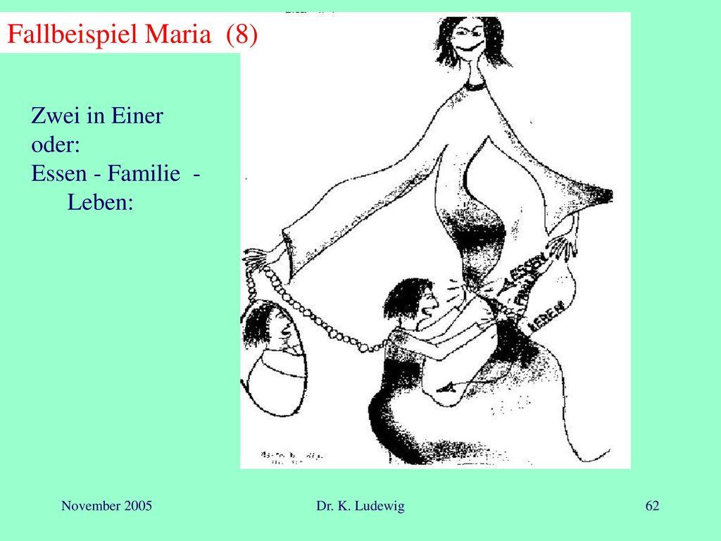 Fallbeispiel Maria (8) Zwei in Einer oder: Essen - Familie - Leben: