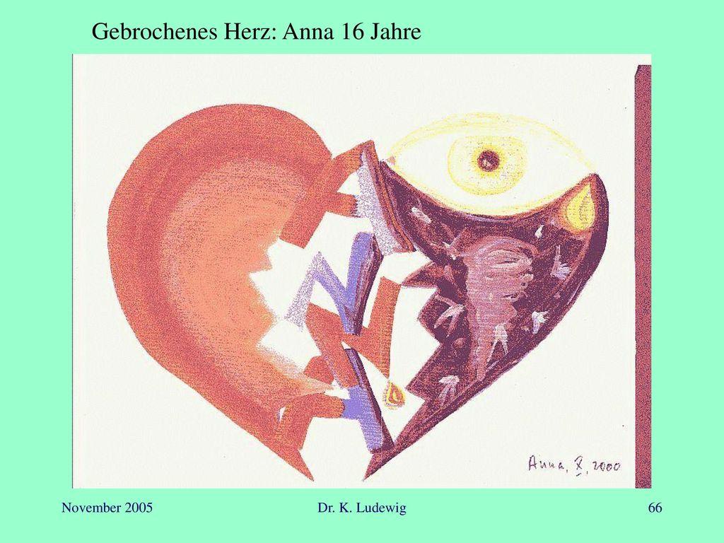 Gebrochenes Herz: Anna 16 Jahre