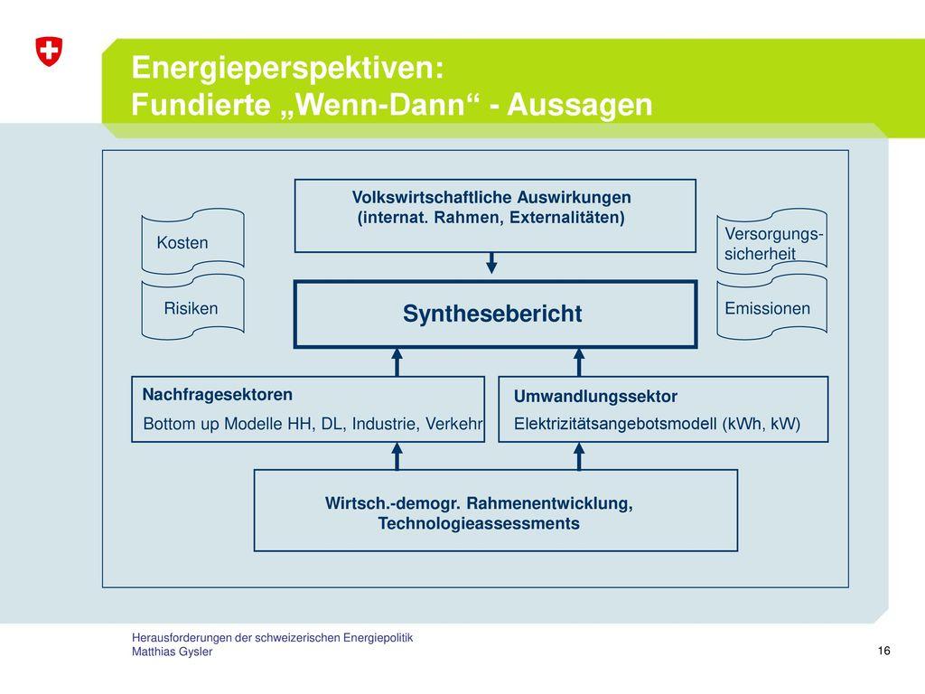 """Energieperspektiven: Fundierte """"Wenn-Dann - Aussagen"""
