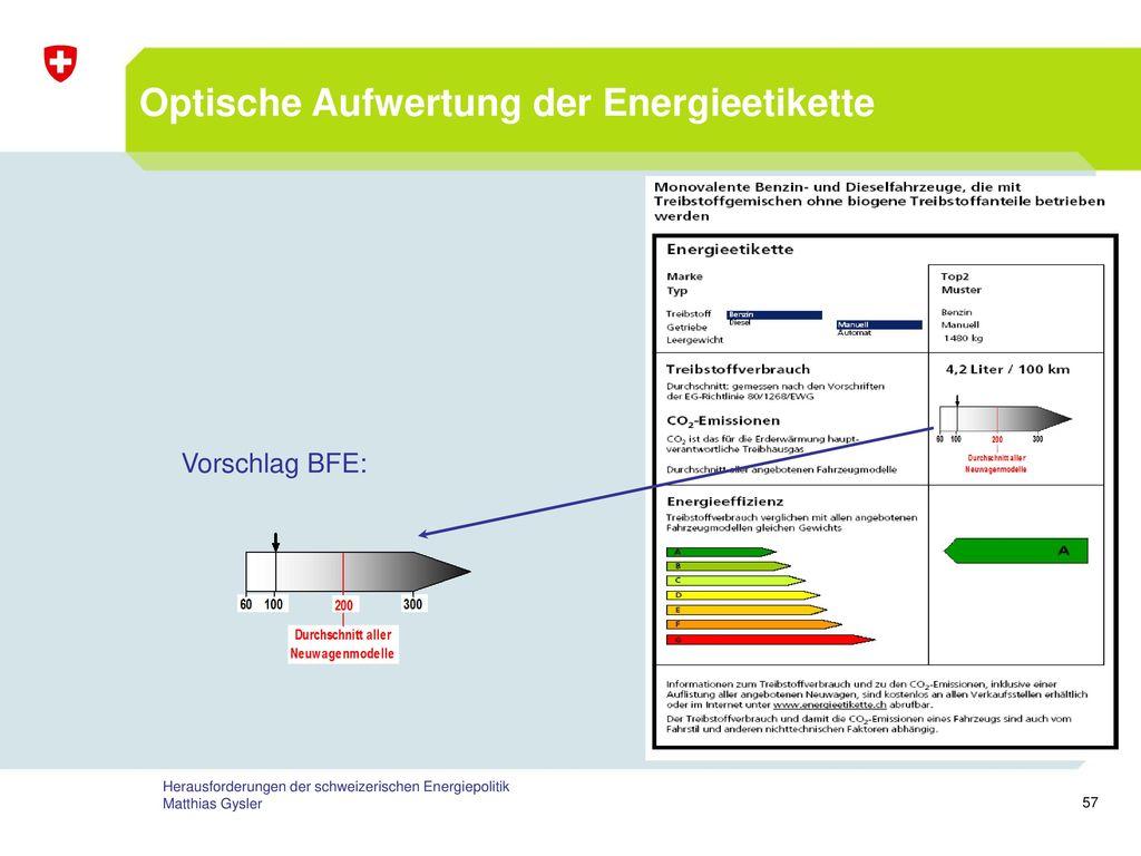 Optische Aufwertung der Energieetikette