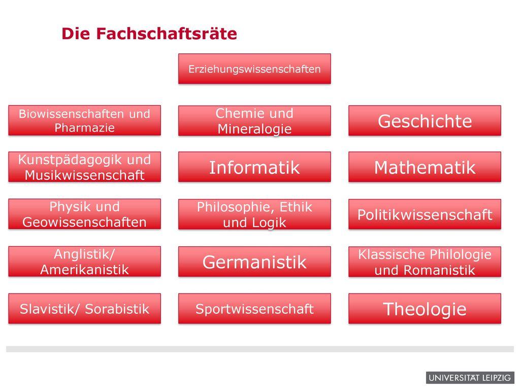 Geschichte Informatik Mathematik Germanistik Theologie