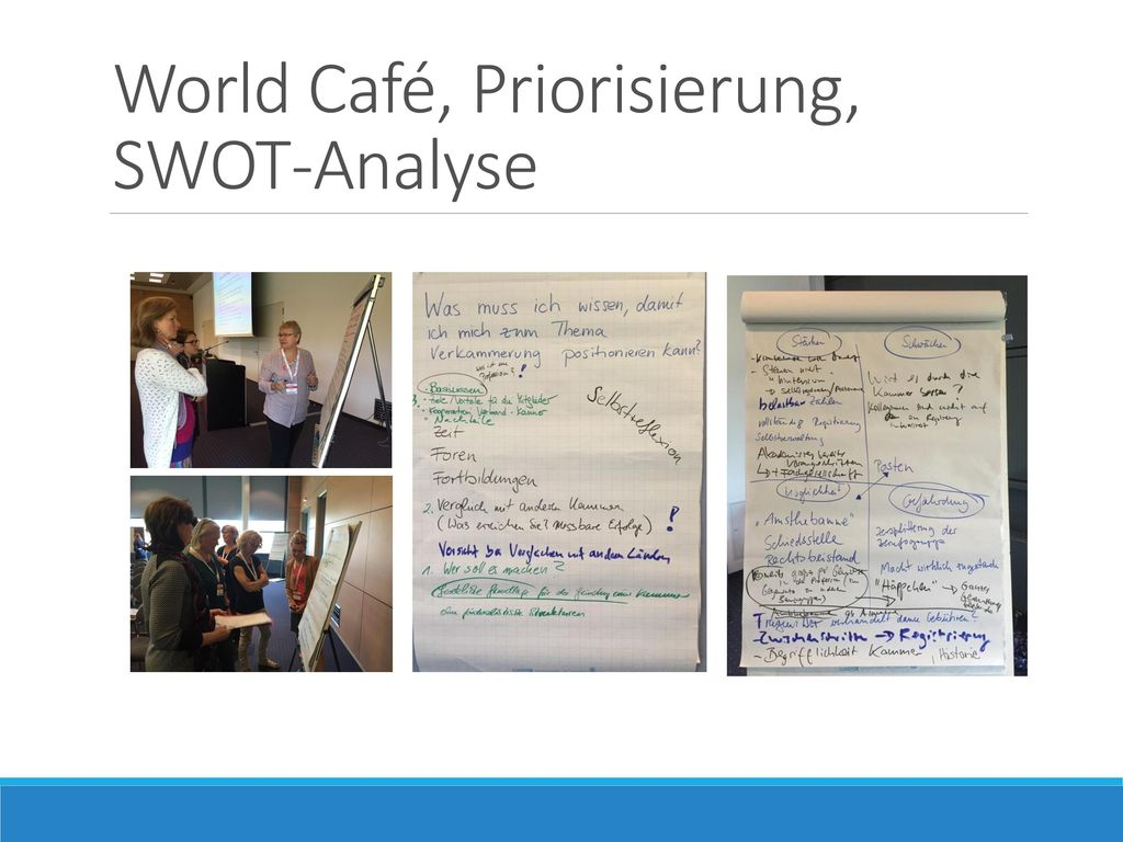 World Café, Priorisierung, SWOT-Analyse