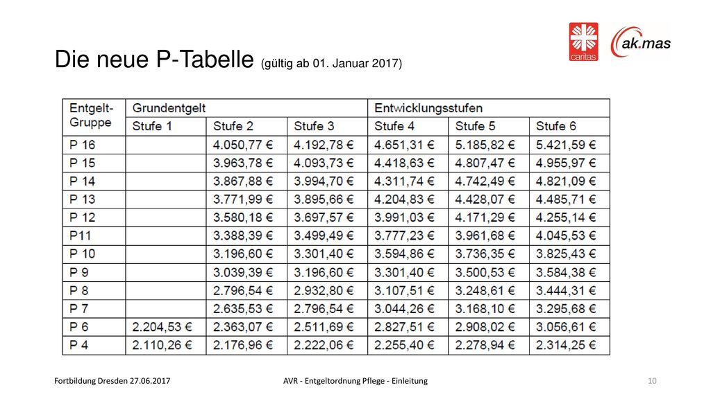 Die neue P-Tabelle (gültig ab 01. Januar 2017)