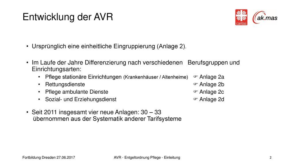 Berühmt Pflege Dokumentationsvorlagen Galerie ...