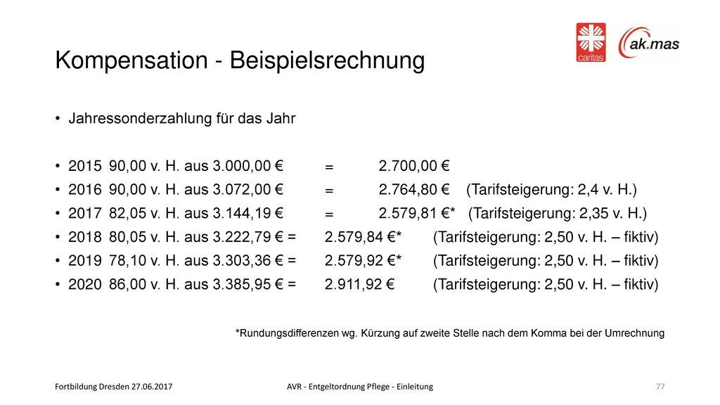 Kompensation - Beispielsrechnung
