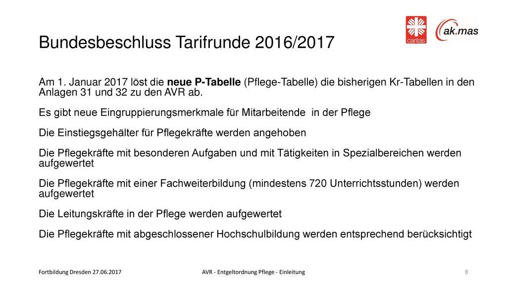 Bundesbeschluss Tarifrunde 2016/2017