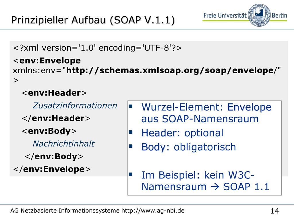 Prinzipieller Aufbau (SOAP V.1.1)