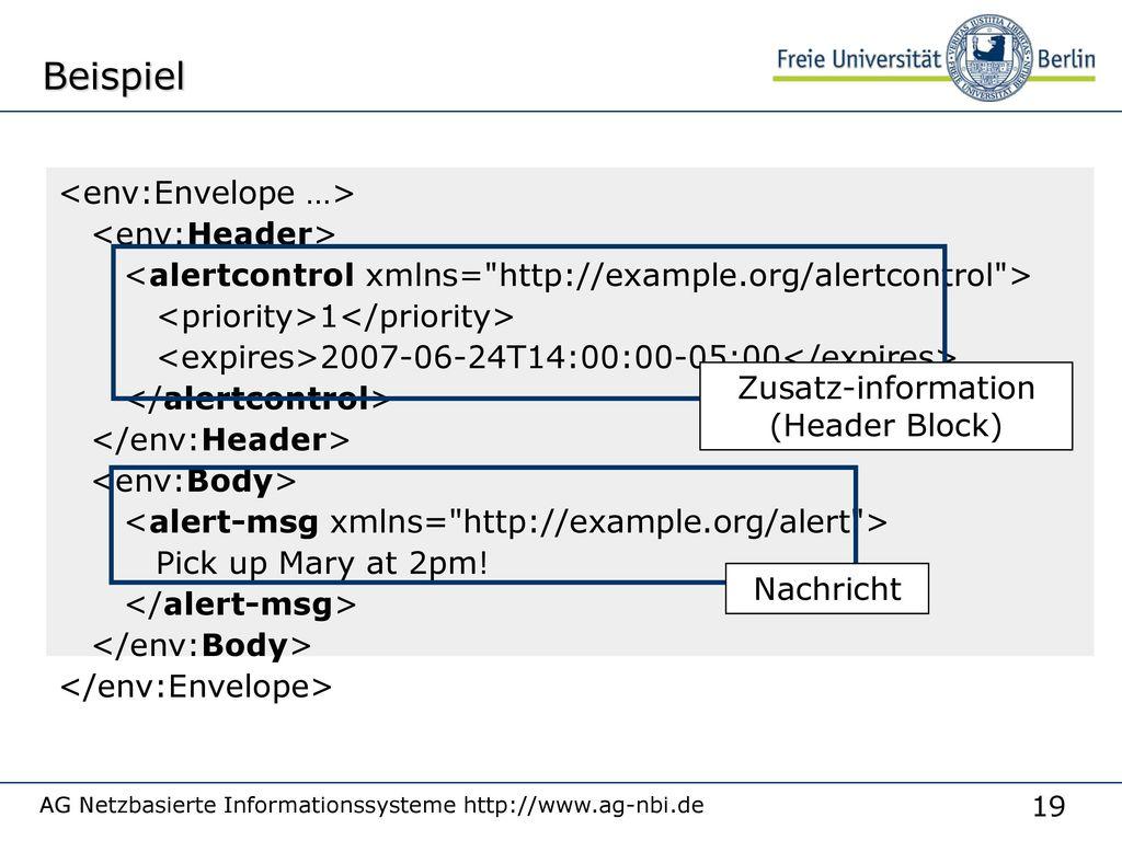 Zusatz-information (Header Block)