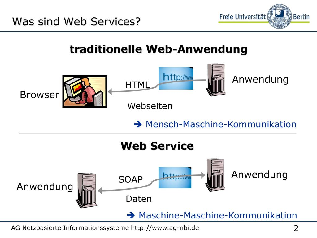 traditionelle Web-Anwendung
