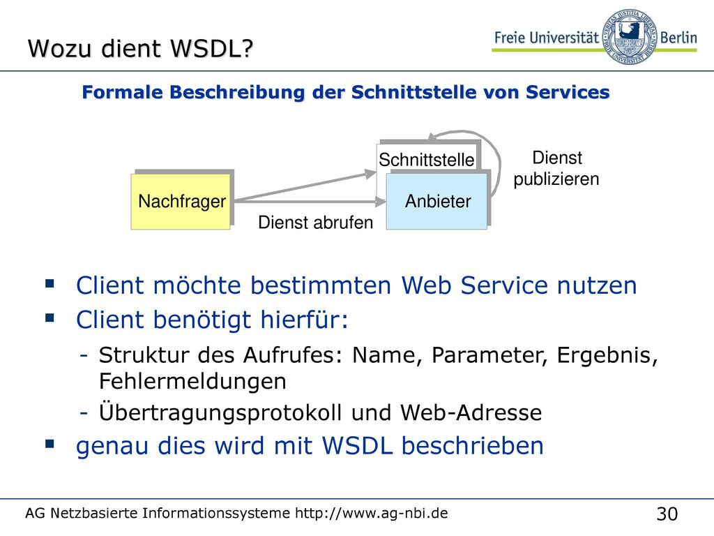 Web Service Basiskomponenten: WSDL