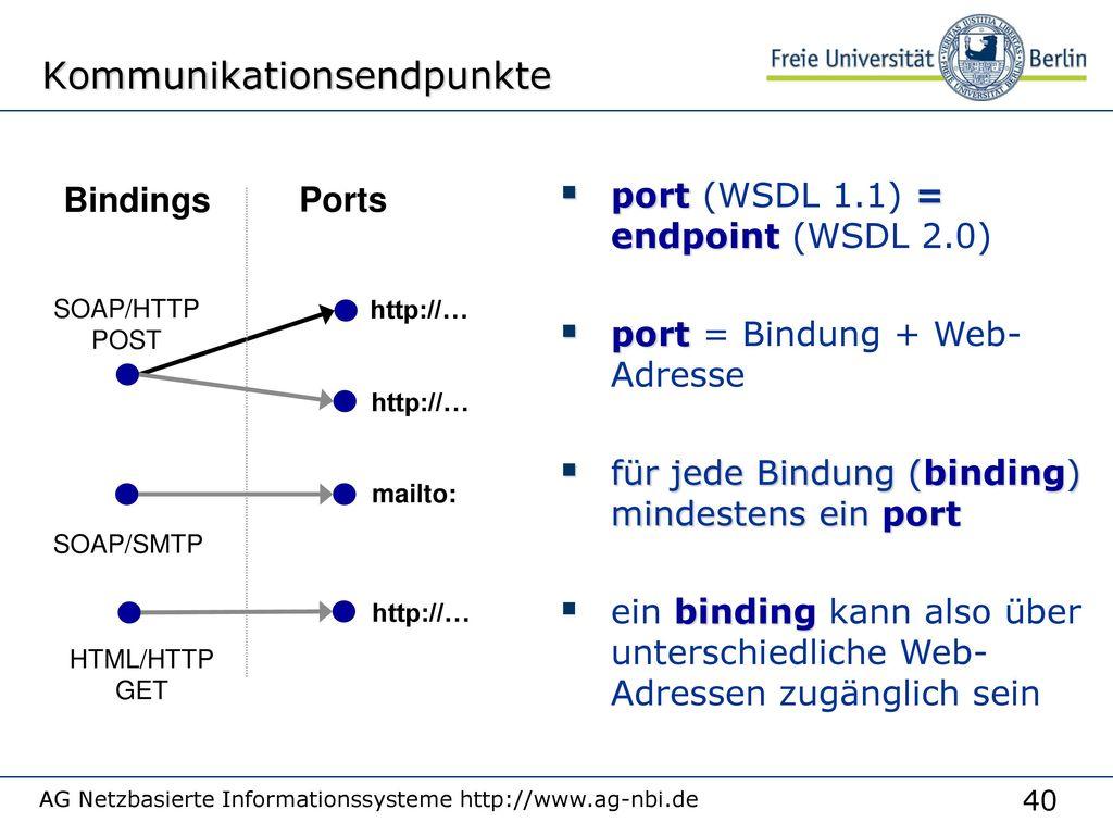 Bindungen in WSDL binding genannt