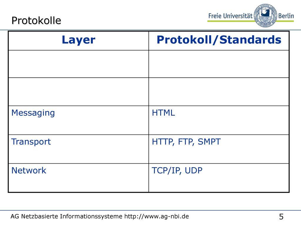 Layer Protokoll/Standards