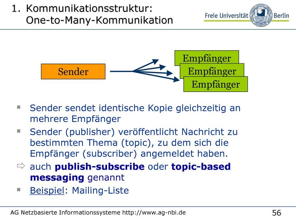 1. Kommunikationsstruktur