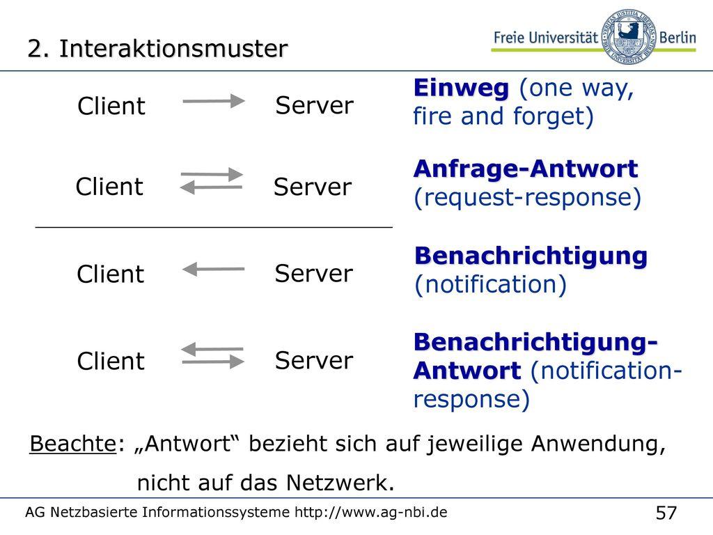 Kommunikationsstruktur: One-to-One-Kommunikation