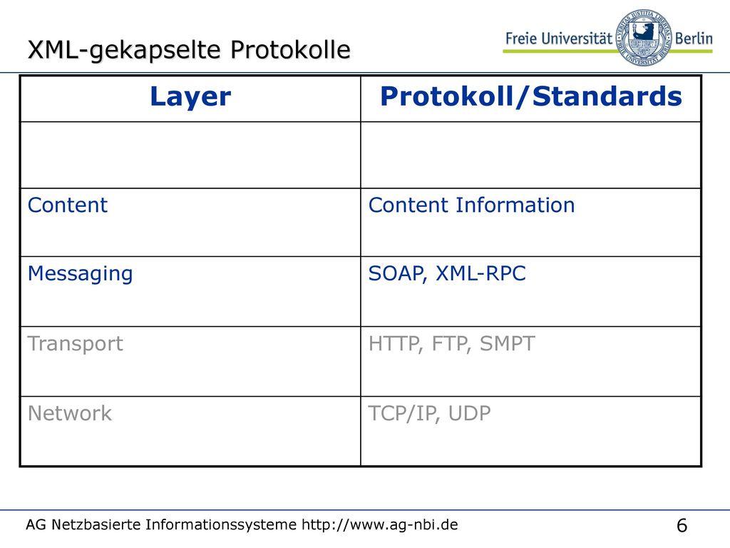 XML-gekapselte Protokolle