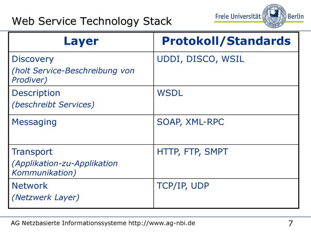 Web Service Technology Stack