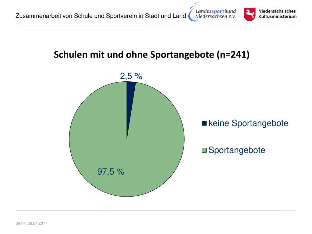 Schulen mit und ohne Sportangebote (n=241)