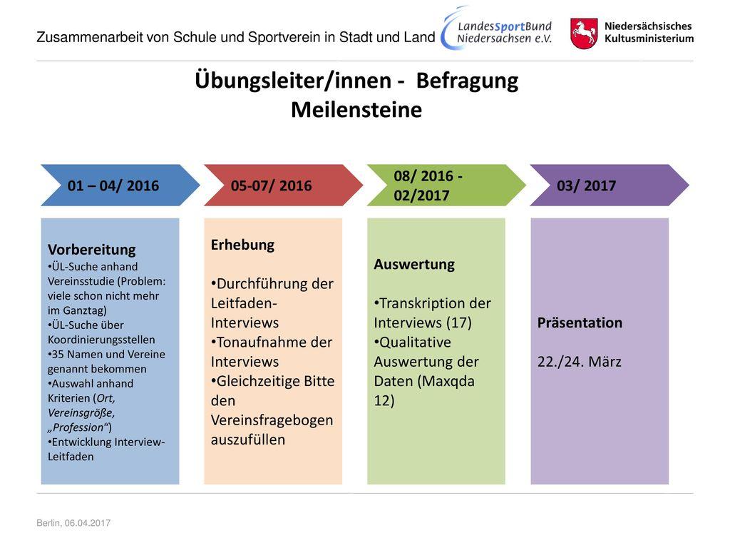 Übungsleiter/innen - Befragung Meilensteine
