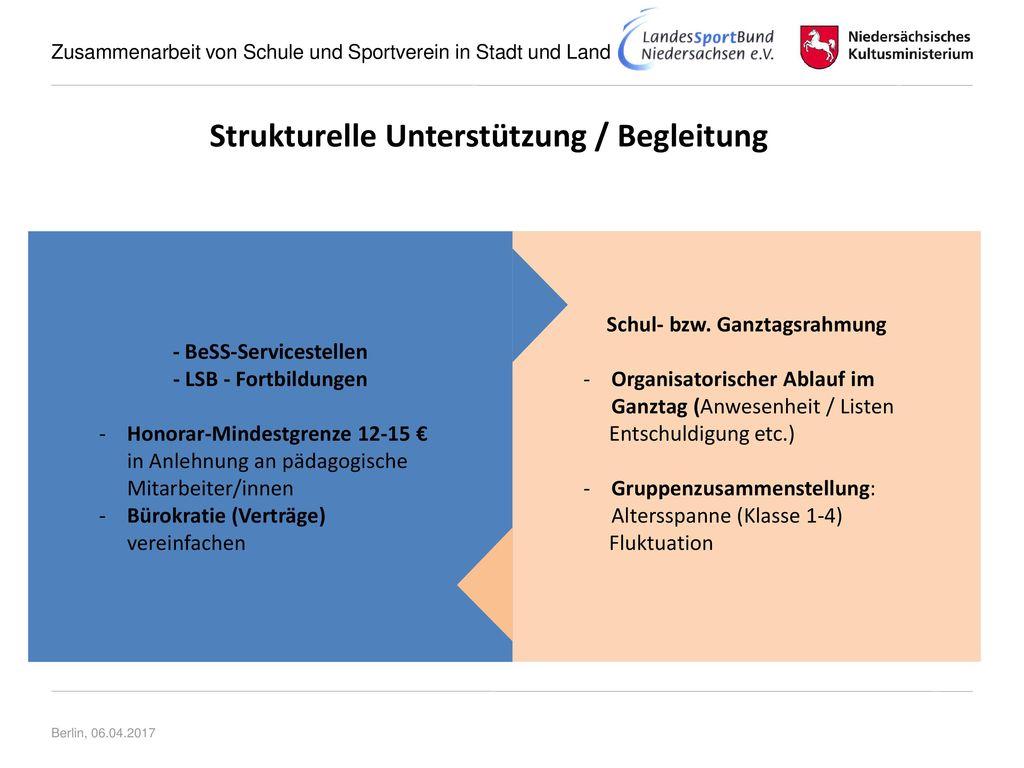 Strukturelle Unterstützung / Begleitung