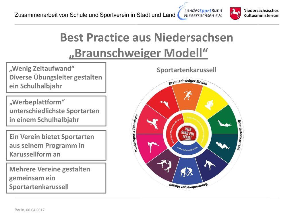 """Best Practice aus Niedersachsen """"Braunschweiger Modell"""