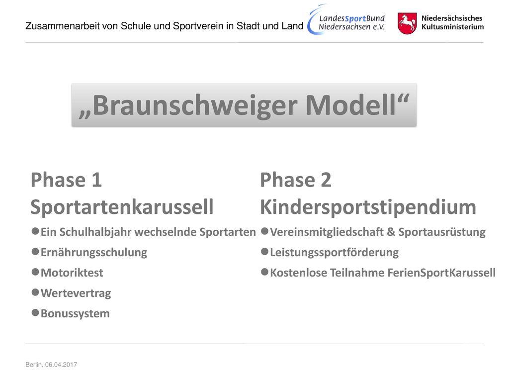 """""""Braunschweiger Modell"""