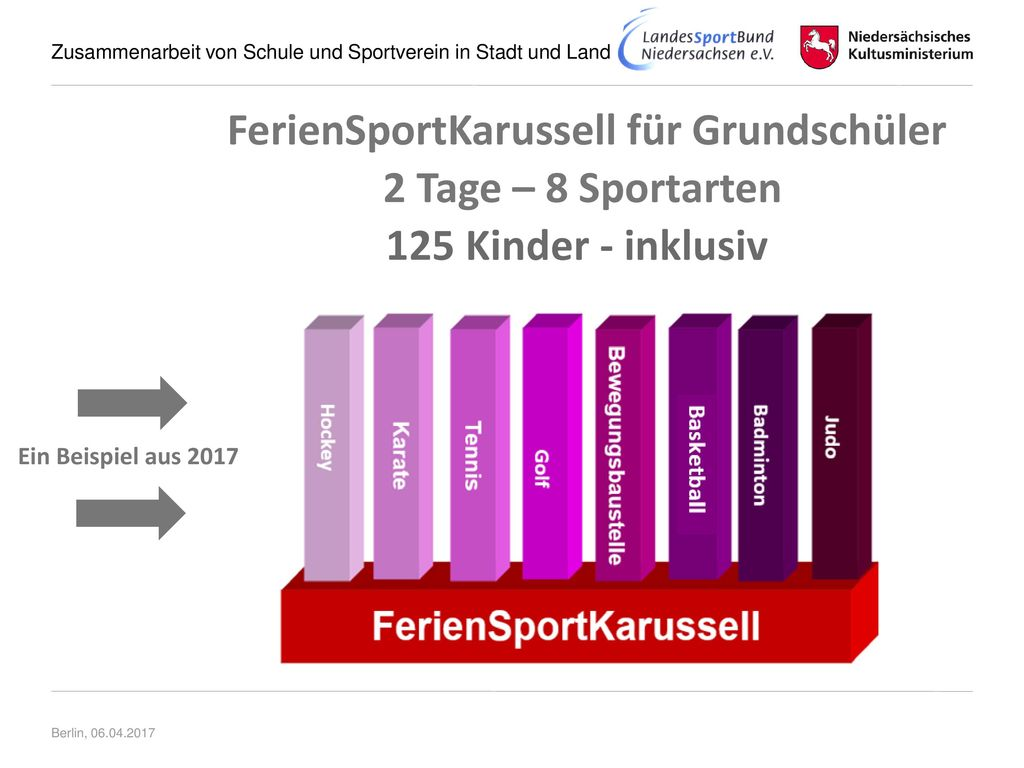FerienSportKarussell für Grundschüler 2 Tage – 8 Sportarten