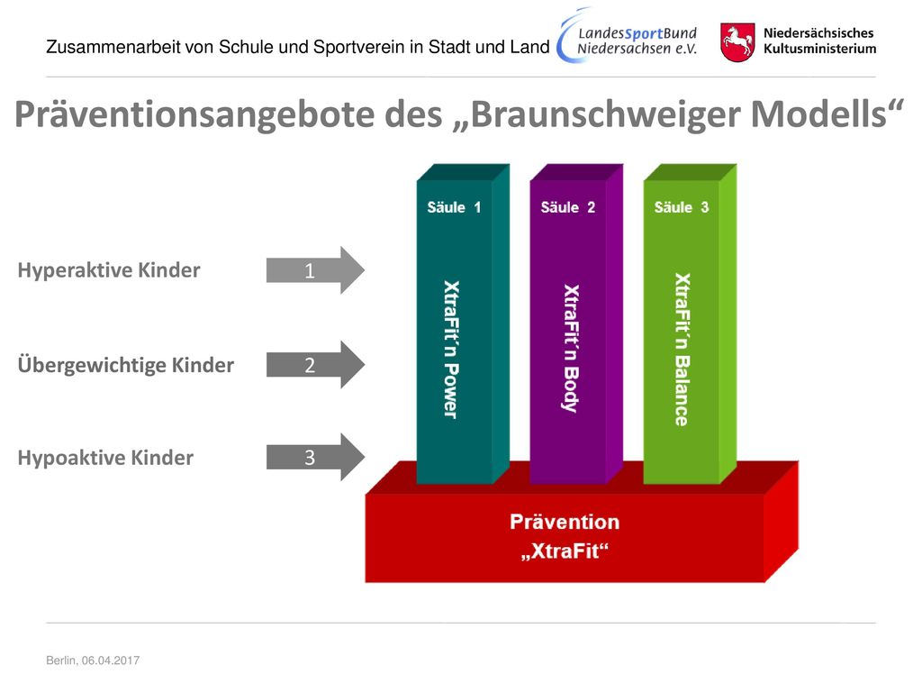 """Präventionsangebote des """"Braunschweiger Modells"""