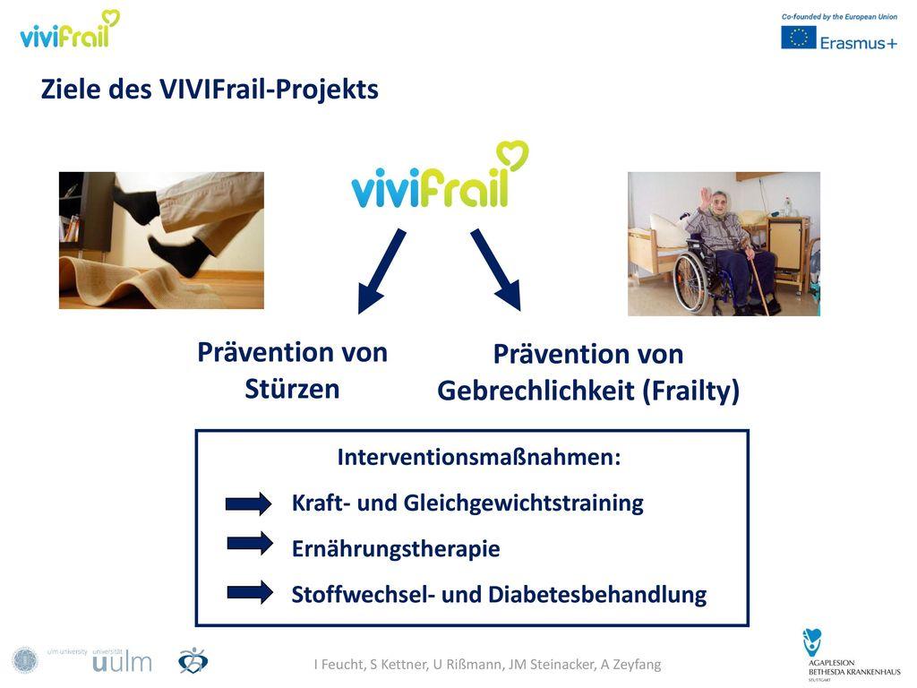 Prävention von Stürzen Prävention von Gebrechlichkeit (Frailty)