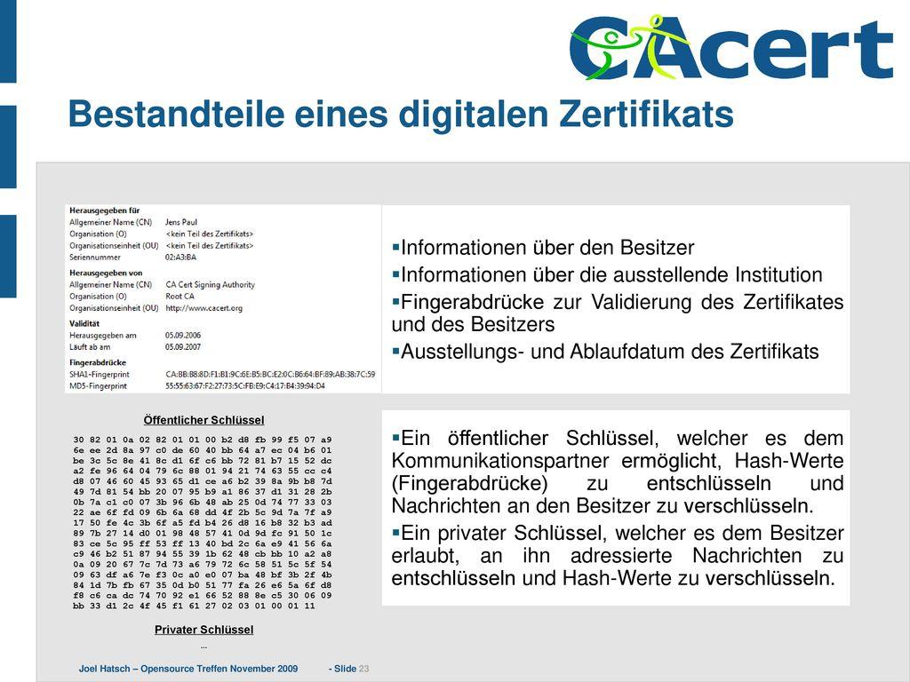 Bestandteile eines digitalen Zertifikats