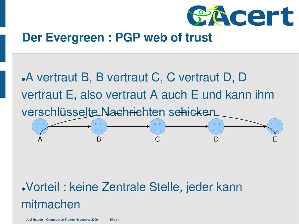 Der Evergreen : PGP web of trust